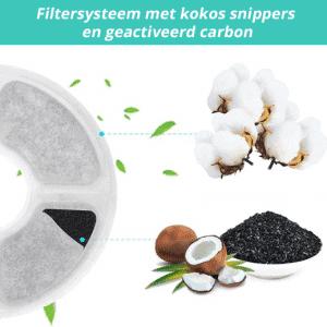 petfontein filters kokos snippers